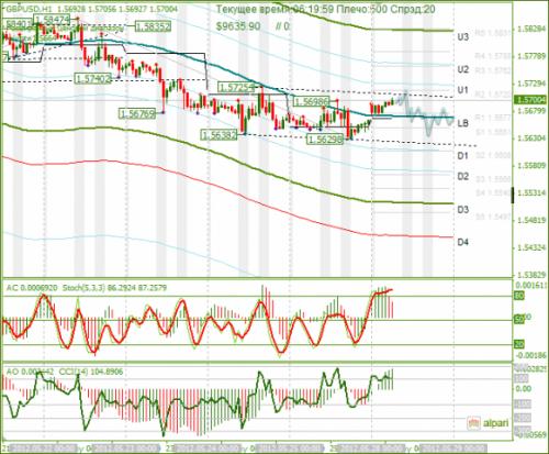 forex-analysis-gbpusd-28052012.png