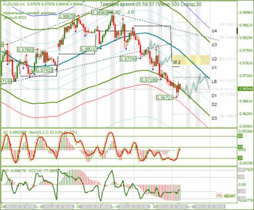 forex-analysis-audusd-31052012.png