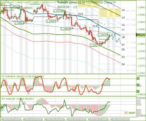 forex-eurusd-31-05-2012.png