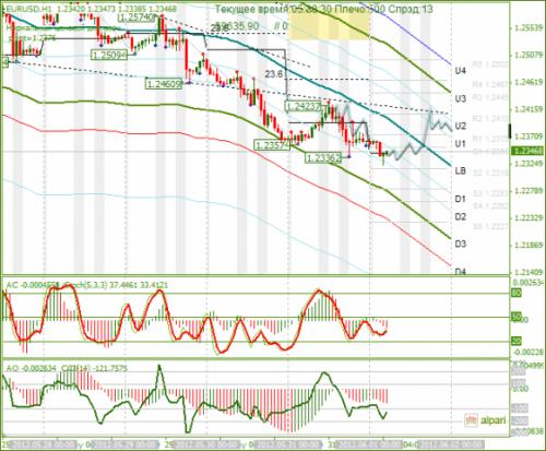 forex-analysis-eurusd-01062012.png
