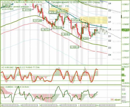 forex-audusd-04-06-2012.png