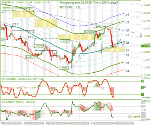 forex-eurusd-05-06-2012.png