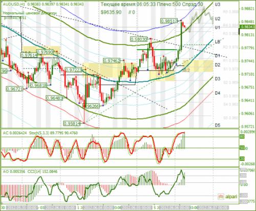 forex-analysis-audusd-06062012.png