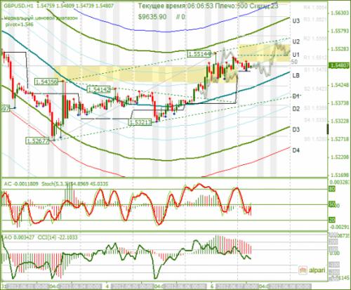 forex-analysis-gbpusd-07062012.png