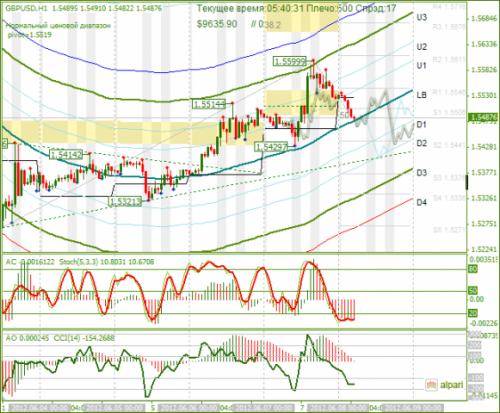 forex-analysis-gbpusd-08062012.png
