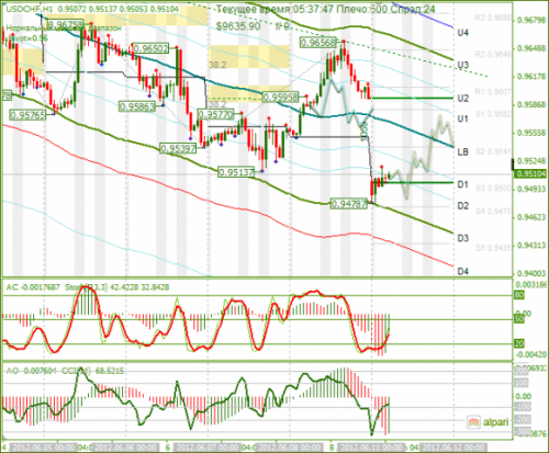 forex-analysis-usdchf-11062012.png