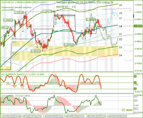 forex-analysis-audusd-13062012.png