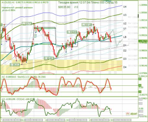forex-audusd-14-06-2012.png