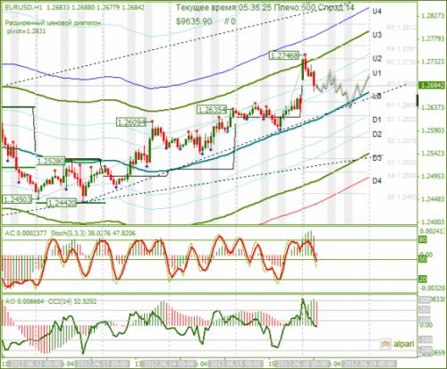 forex-analysis-eurusd-18062012.png