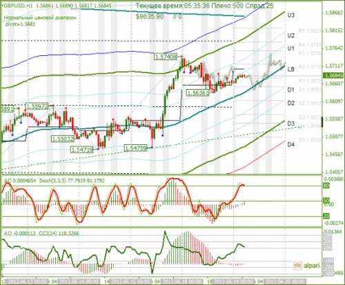 forex-analysis-gbpusd-19062012.png