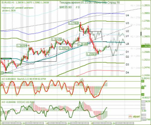 forex-analysis-eurusd-19062012.png