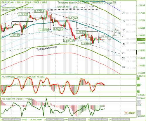 forex-analysis-gbpusd-25062012.png