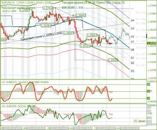 forex-analysis-eurusd-25062012.png