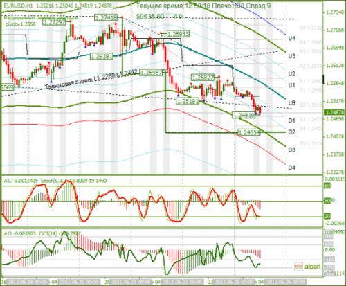 forex-eurusd-25-06-2012.png