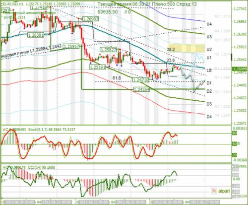 forex-analysis-eurusd-26062012.png