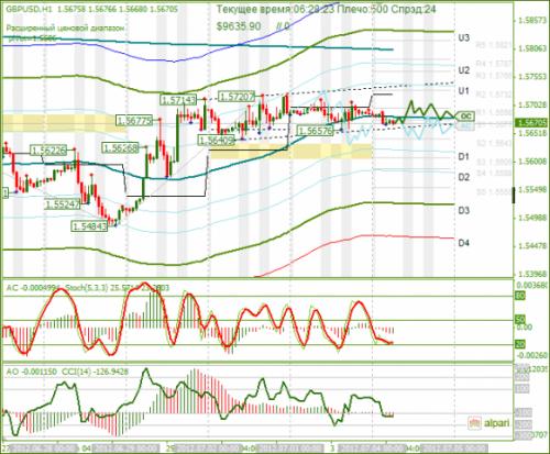 forex-analysis-gbpusd-04072012.png