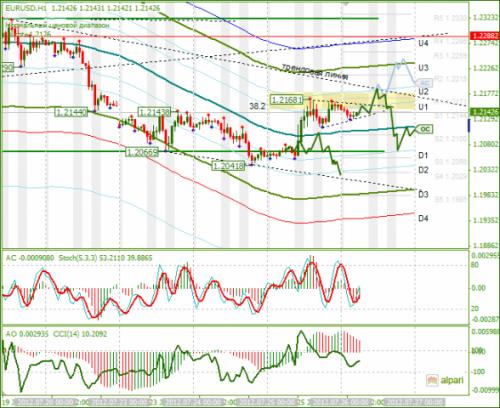 forex-analysis-eurusd-26072012.png