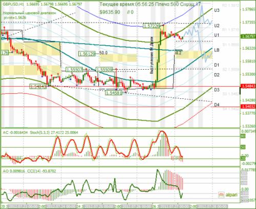 forex-analysis-gbpusd-27072012.png