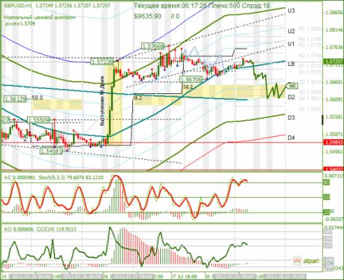 forex-analysis-gbpusd-31072012.png