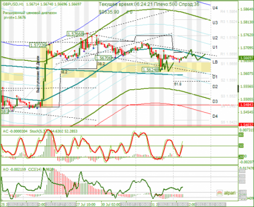 forex-analysis-gbpusd-01082012.png
