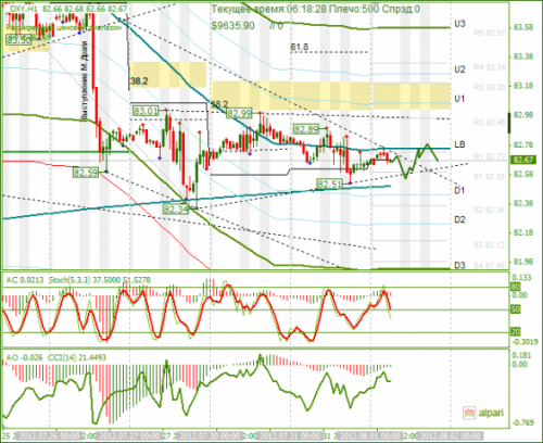 forex-analysis-dxy-01082012.png