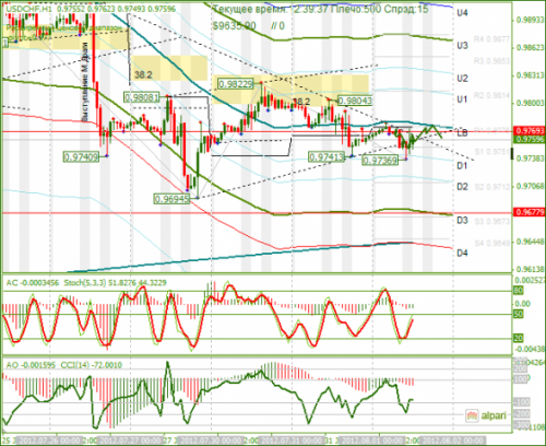 forex-usdchf-01-08-2012.png