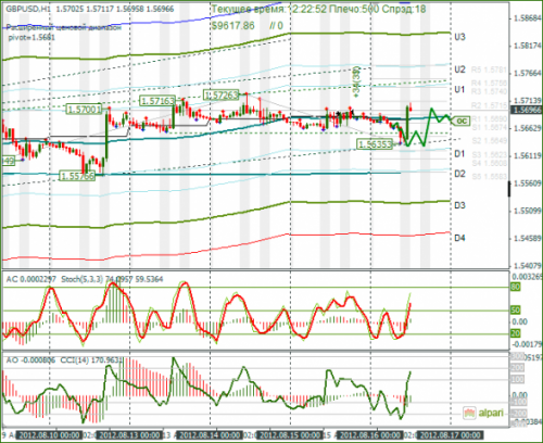 forex-gbpusd-16-08-2012.png