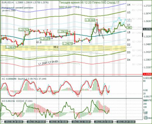 forex-eurusd-03092012.png