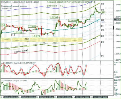 forex-eurusd-04092012.png