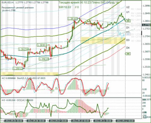 forex-eurusd-11092012.png