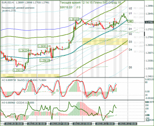 forex-eurusd-11-09-2012.png