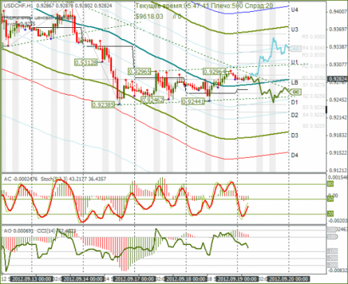 forex-usdchf-19092012.png