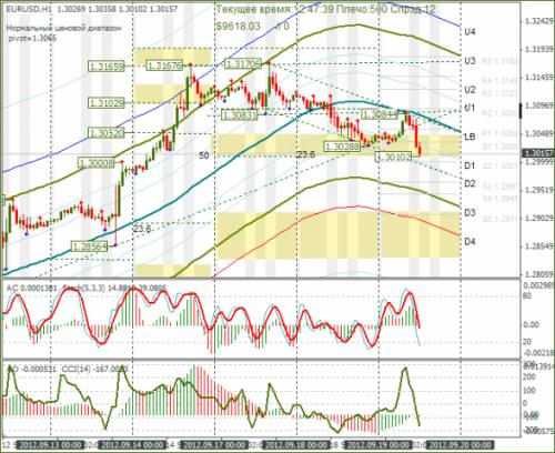 forex-eurusd-19-09-2012.png