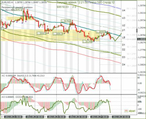 forex-eurusd-27-09-2012.png