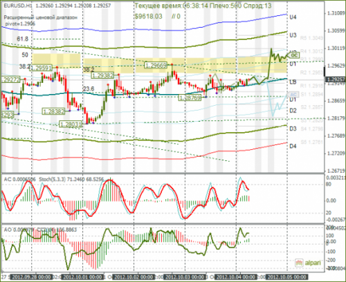 forex-eurusd-04102012.png