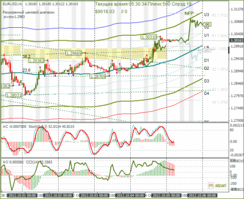 forex-eurusd-05102012.png