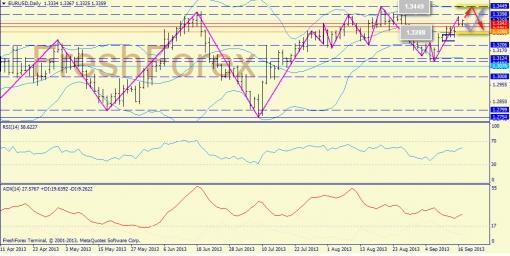 forex-trend-17092013-1.jpg