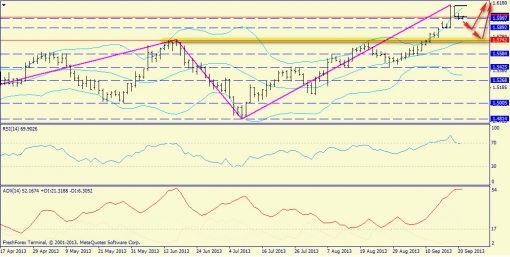 forex-trend-23092013-4.jpg
