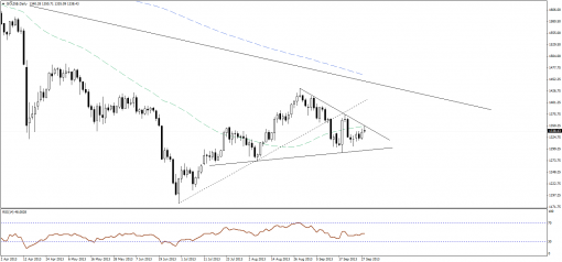 forex-gold-silver-30092013-1.png