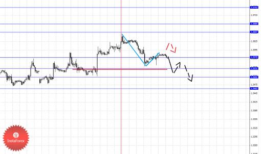 forex-fractal-08102013-1.png