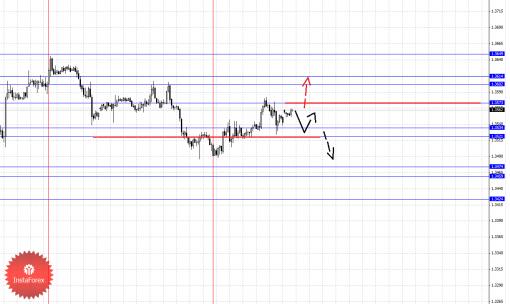 forex-fractal-14102013-1.png