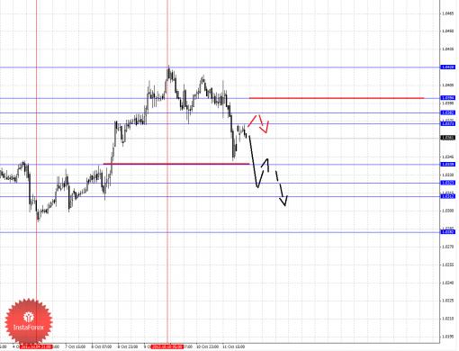forex-fractal-14102013-5.png