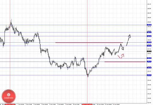 forex-fractal-14102013-8.png
