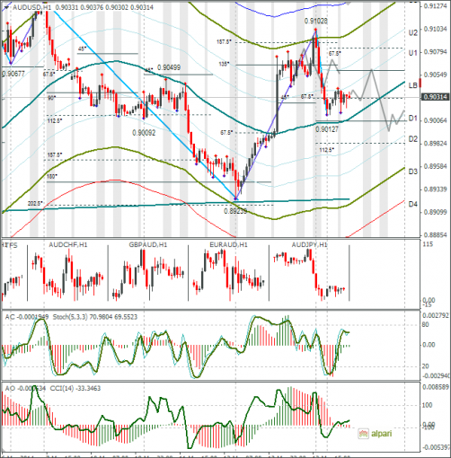forex-audusd-14032014.png