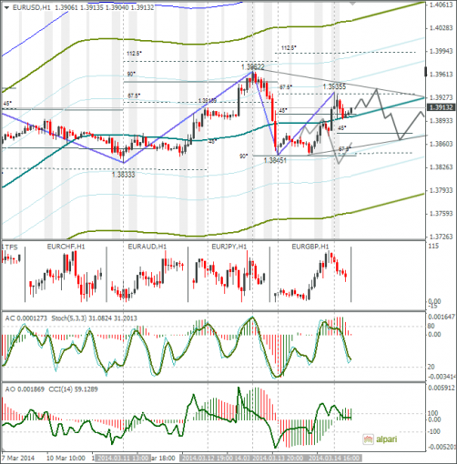 forex-16032014-1.png