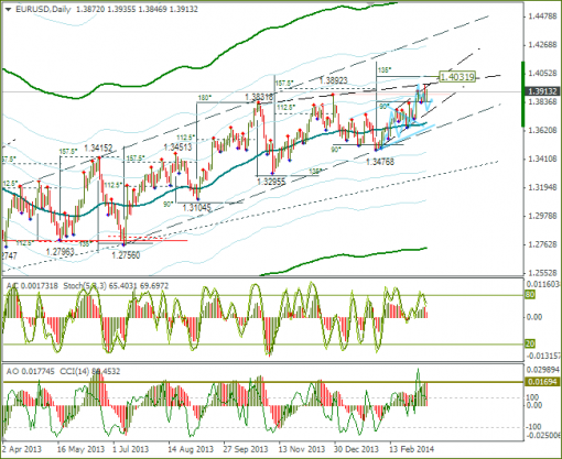 forex-16032014-2.png