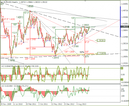 forex-16032014-3.png