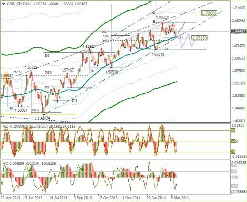 forex-16032014-5.png