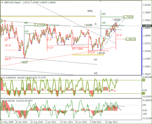forex-16032014-6.png