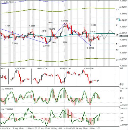 forex-audusd-16052014.png